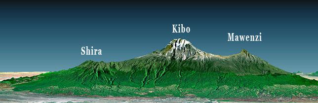 Perfil del volcán Kilimanjaro